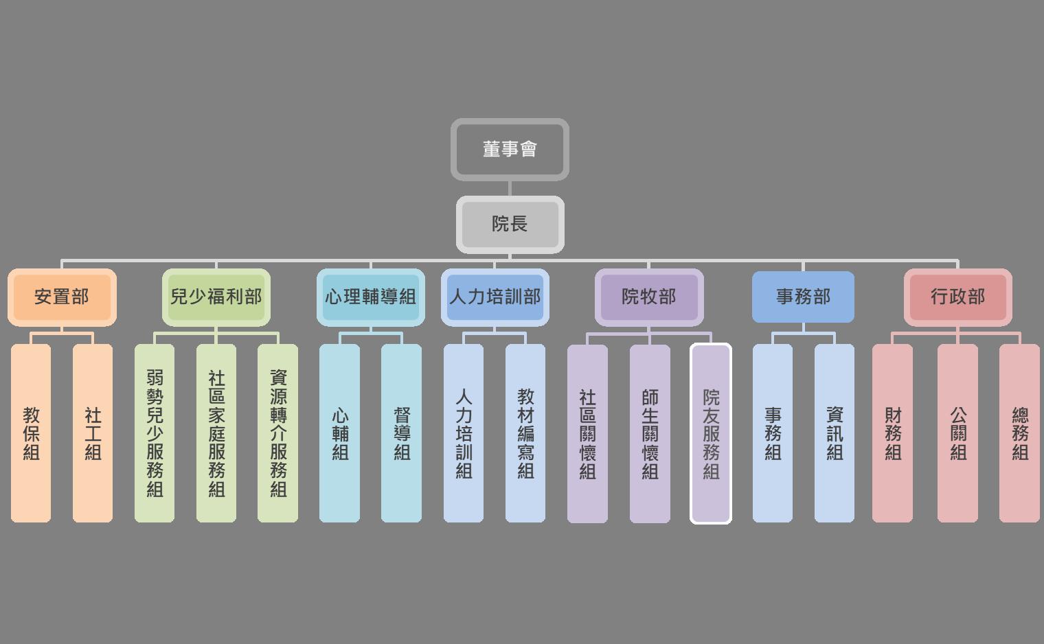 2019組織圖-1024x630